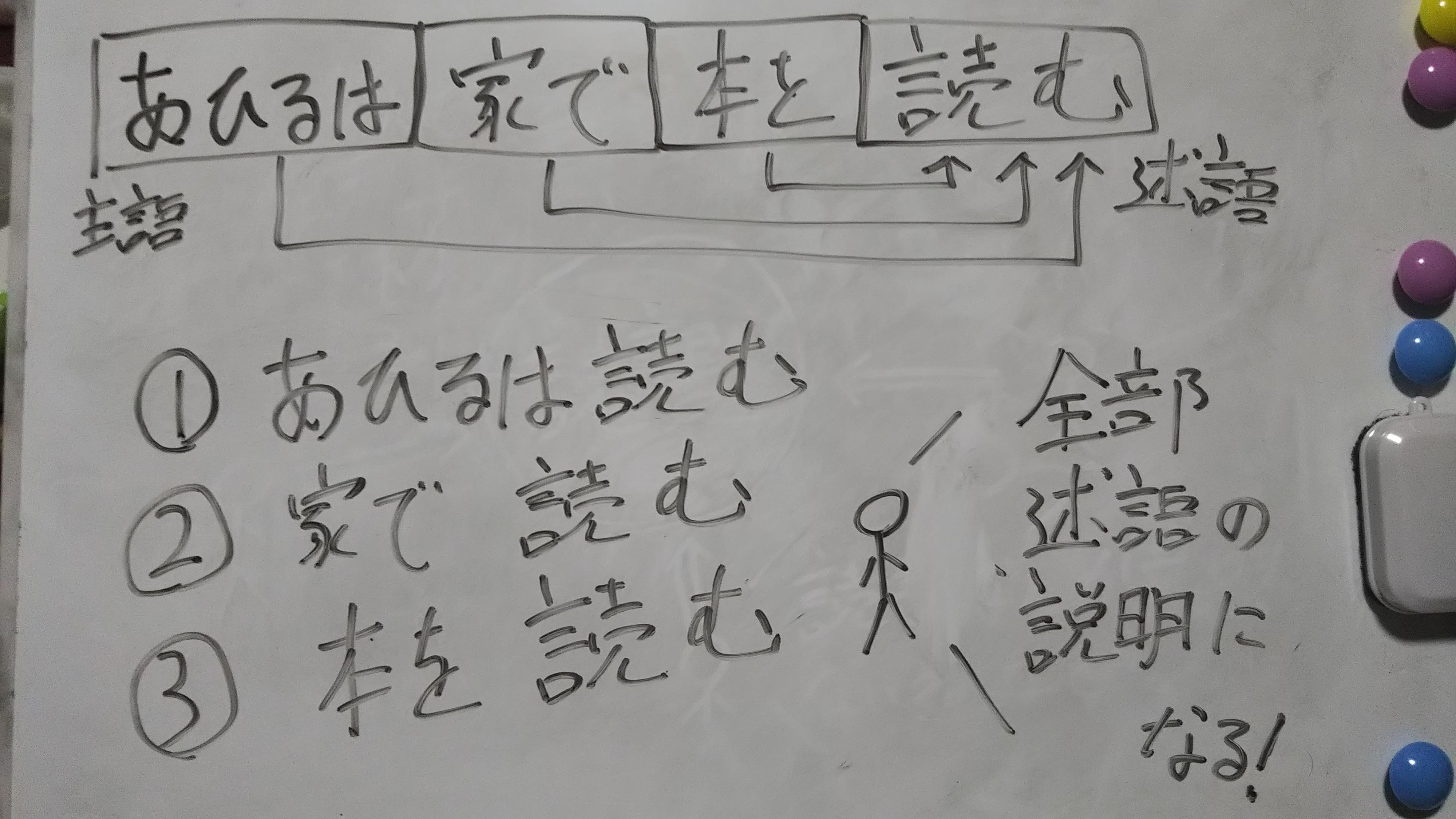 【本の感想】「日本人のための日本語文法入門」で日本語文法を学ぼう!