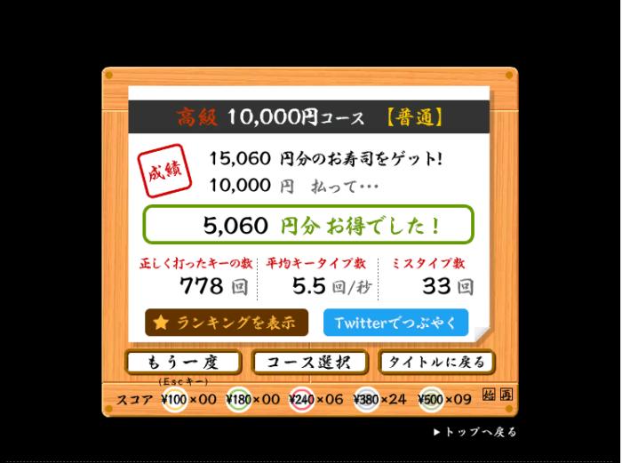 寿司打は上級コース15,000台突破